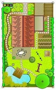 Baum Für Schattigen Vorgarten : garten planen im mittelpunkt steht die terrasse ~ Markanthonyermac.com Haus und Dekorationen
