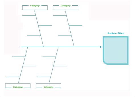 affinity diagram template xls 13 sle fishbone diagram templates sle templates