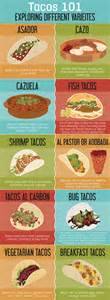 a guide to authentic mexican food fix