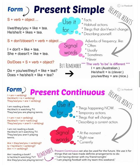 Handy Stuff For The English Classroom Present Simple & Continuous
