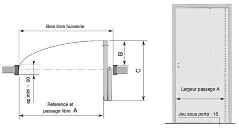 dimensions bloc porte obasinc