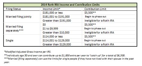 What Is A Roth Ira?  Definition, Rules & Benefits  Studym. Panasonic Key Telephone System. Certificate Programs In Michigan. What To Do After Asbestos Exposure. I Fought The Law And The Law Won. Merchant Services No Monthly Fee. Reusable Bags With Logo Building Alarm System. American University Online Graduate Programs. Security Alarm Companies Reviews