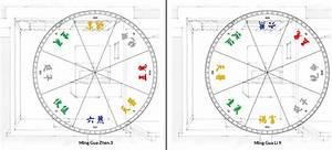 Feng Shui Wandfarben : feng shui schlafrichtung berechnen h user immobilien bau ~ Markanthonyermac.com Haus und Dekorationen