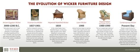 The Evolution Of Wicker Furniture Design What Is The Cost Of Carpet Padding And Installation Mohair Automotive United Carpets Preston Norman Conshohocken Pa Eonline Red Emmys 2017 Home Company Boardman Best Way To Clean Pet Stains Macomb Michigan