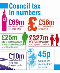 Surrey County Council has today announced its council tax ...