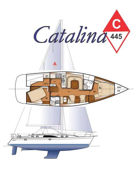 Cutwater Boats Any Good by The Boat Show Starts This Thursday The Yacht Report