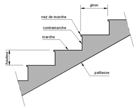 escalier wikip 233 dia