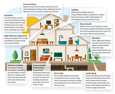 8 Star Home Designs : 8 Star Energy Rating House Plans