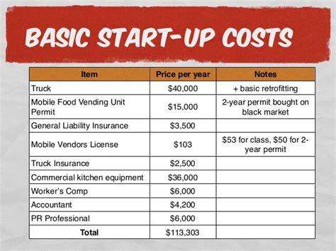 Burger Business Plan Sample