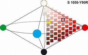 Ncs Farben Umrechnen : il sistema ncs natural color system ~ Markanthonyermac.com Haus und Dekorationen