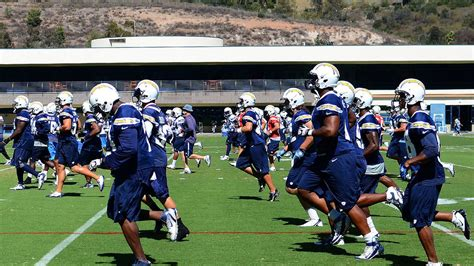 Chargers Training Camp Schedule Announced