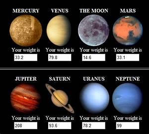Kyle's Science Blog: 1.31 understand gravitational field ...