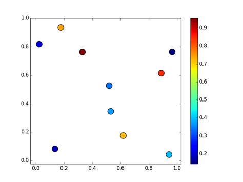 numpy tile 2d array 28 images python update 2d numpy array values stack overflow python big