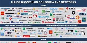 Distributed ledger technology consortiumR3 ups its ...