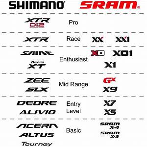 SRAM and Shimano Component Hierarchy | Cycling | Pinterest ...