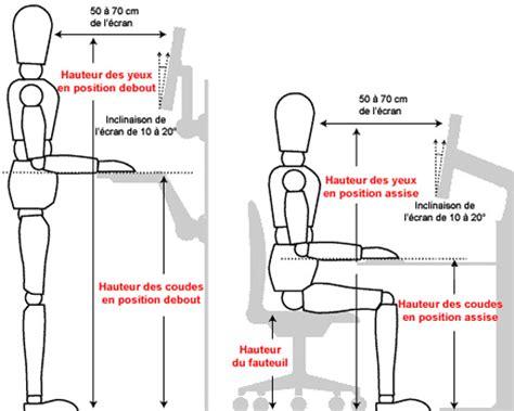 ergonomie du poste de travail
