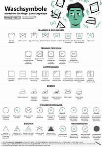 Nicht Schleudern Waschsymbol : waschsymbole pflegesymbole textilpflegesymbole oder w schezeichen kurz erkl rt und in einer ~ Markanthonyermac.com Haus und Dekorationen