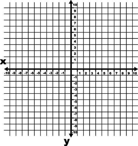 X And Y Axis Graph Printable