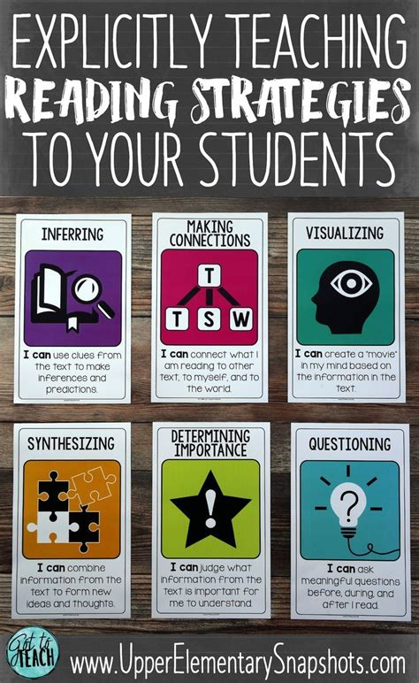 Teaching Reading Comprehension Strategies Middle School  Teaching Reading Comprehension For