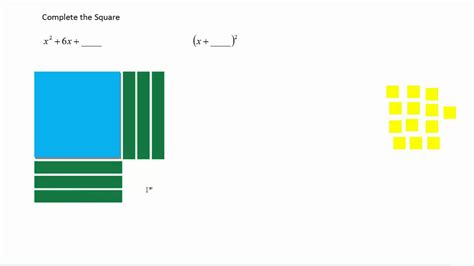 complete the square with algebra tiles