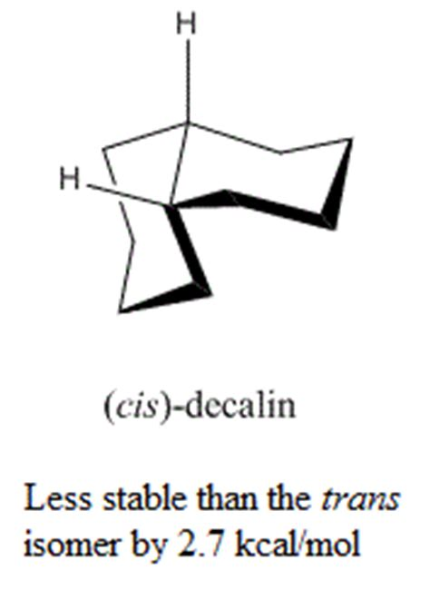 stereoisomerism and cyclohexane chairs