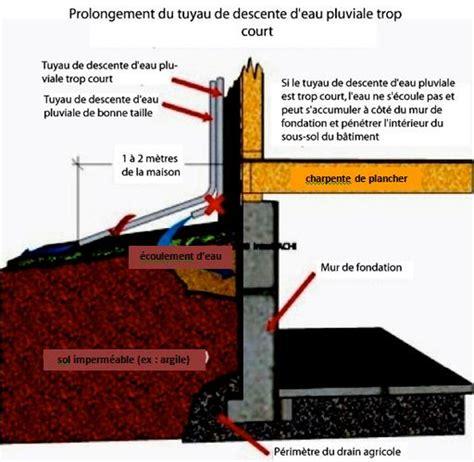 etancheite mur exterieur sous sol bande transporteuse caoutchouc
