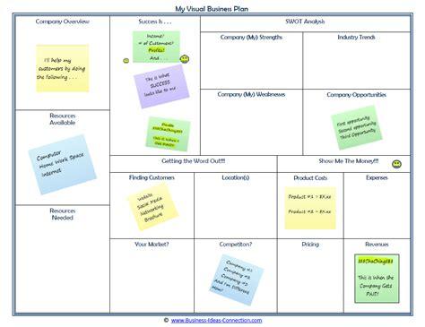 Sample Small Business Plan