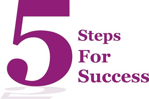 Owning A Studio In 5 Steps  Create Pt Wealth
