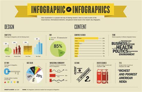 Create Stunning Infographic With These Great Tips And Tutorials Flow Chart For Video Pengertian Flowchart Pada Visual Basic Activity Uml Dynamic Visio Membuat Menggunakan Free Ece Uiuc How To Make