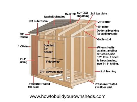 8x12 lean to shed plans free