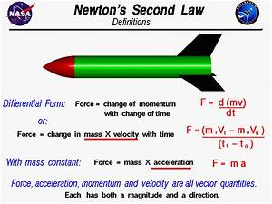 EduMission: Physics Form 4: Chapter 2 - Newton's Second ...