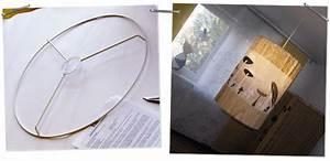 Lampenschirm Basteln Einfach : lampenschirm selber machen anleitung vindskydd balkong ~ Markanthonyermac.com Haus und Dekorationen