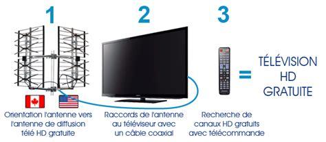 fonctionnement et installation antenne tv hd ext 233 rieur