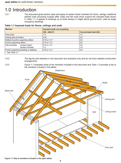 standard timber floor joist sizes floor matttroy