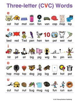Threeletter (cvc) Word Charts By Donald's English Classroom Tpt