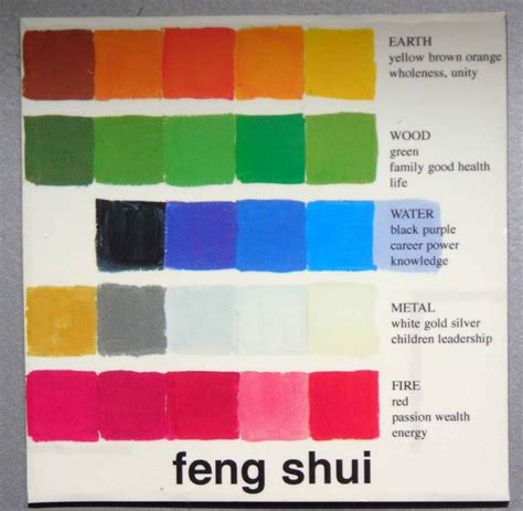 202 best images about vastu and fengshui on coins toilets and feng shui tips