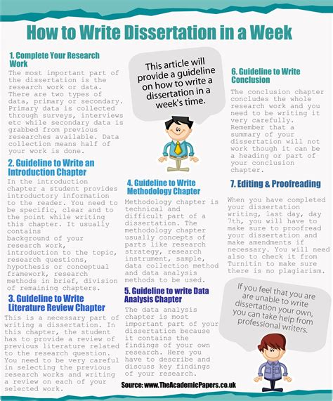 How To Write Dissertation In A Week?  Official Blog  The Academic Papers Uk