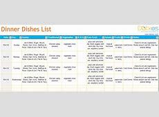 Dinner list template Dotxes
