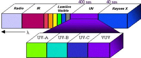 d 233 sinfection par rayonnement ultra violet lenntech