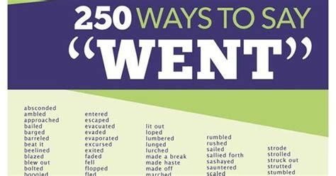 """Linda Maran  Author 250 Ways To Say """"went"""""""