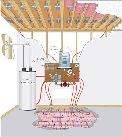 hydronic radiant heating flooring system