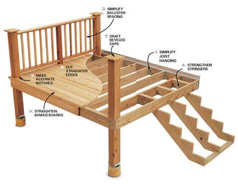 real estate amarillo home sellers a deck may make the difference