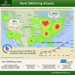 Bank SMSishing attacks on rise in US - Infographic