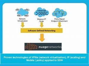 DockerCon EU 2015: Using Docker and SDN for telco-grade ...