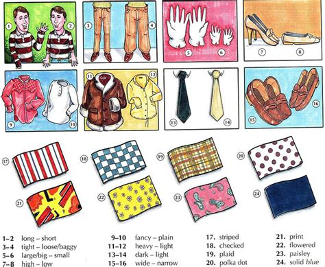 Describing Clothing English Vocabulary With Pictures