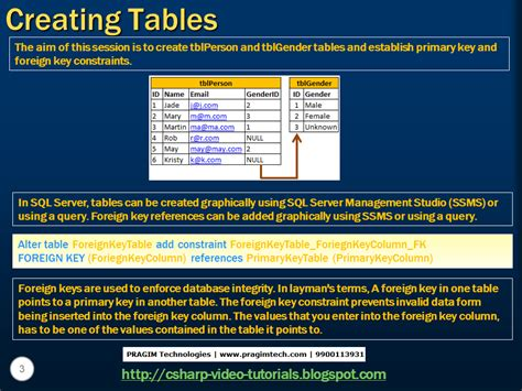 Sql Server, Net And C# Video Tutorial Part 3 Creating