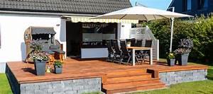 Sonnenschutz Für Garten : sonnenschutz f r die terrasse 5 schattige m glichkeiten mit vor und nachteilen ~ Markanthonyermac.com Haus und Dekorationen