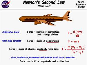newtons 2nd law of motion | Publish with Glogster!