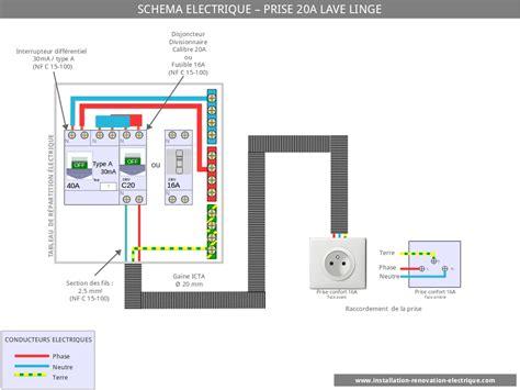 le sch 233 ma 233 lectrique des circuits sp 233 cialis 233 s la prise 20a