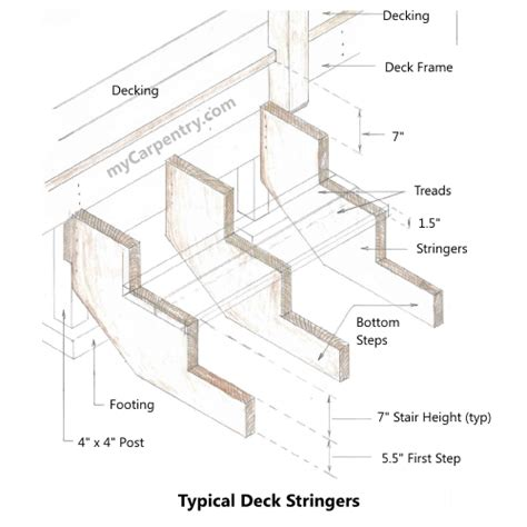 Deck Stair Stringer Calculator by Free Stair Stringer Design Calculator Studio Design